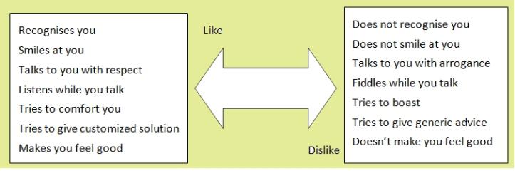like dislike image